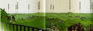 Panoramakarten
